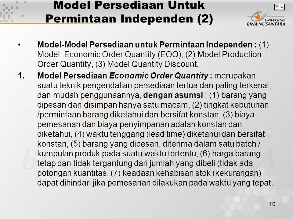 Model Persediaan Untuk Permintaan Independen (2)