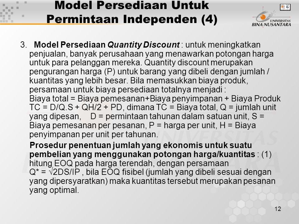 Model Persediaan Untuk Permintaan Independen (4)