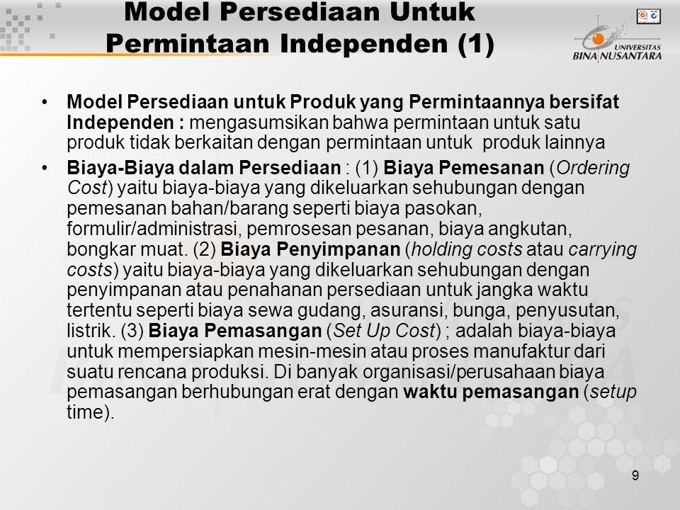 Model Persediaan Untuk Permintaan Independen (1)