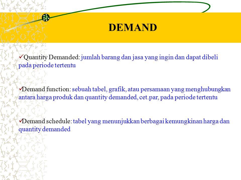 DEMAND Quantity Demanded: jumlah barang dan jasa yang ingin dan dapat dibeli pada periode tertentu.