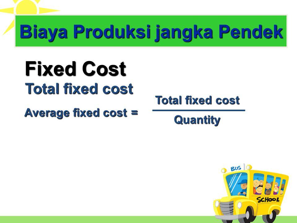 Biaya Produksi jangka Pendek