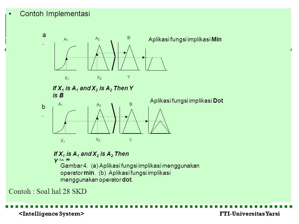 Contoh Implementasi Contoh : Soal hal 28 SKD a. b.