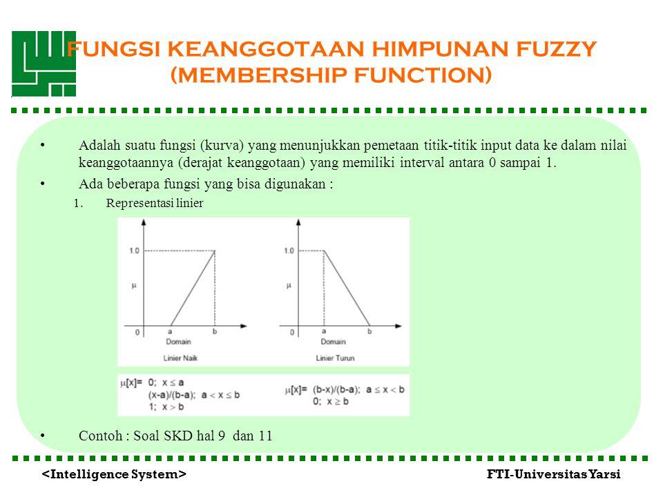 FUNGSI KEANGGOTAAN HIMPUNAN FUZZY (MEMBERSHIP FUNCTION)
