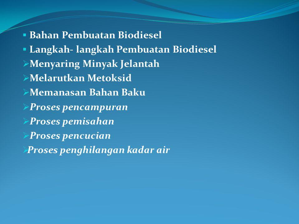 Bahan Pembuatan Biodiesel