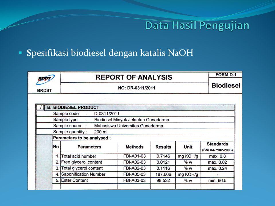 Spesifikasi biodiesel dengan katalis NaOH