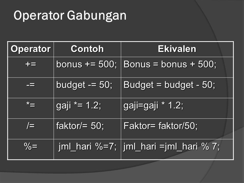 Operator Gabungan Operator Contoh Ekivalen += bonus += 500;