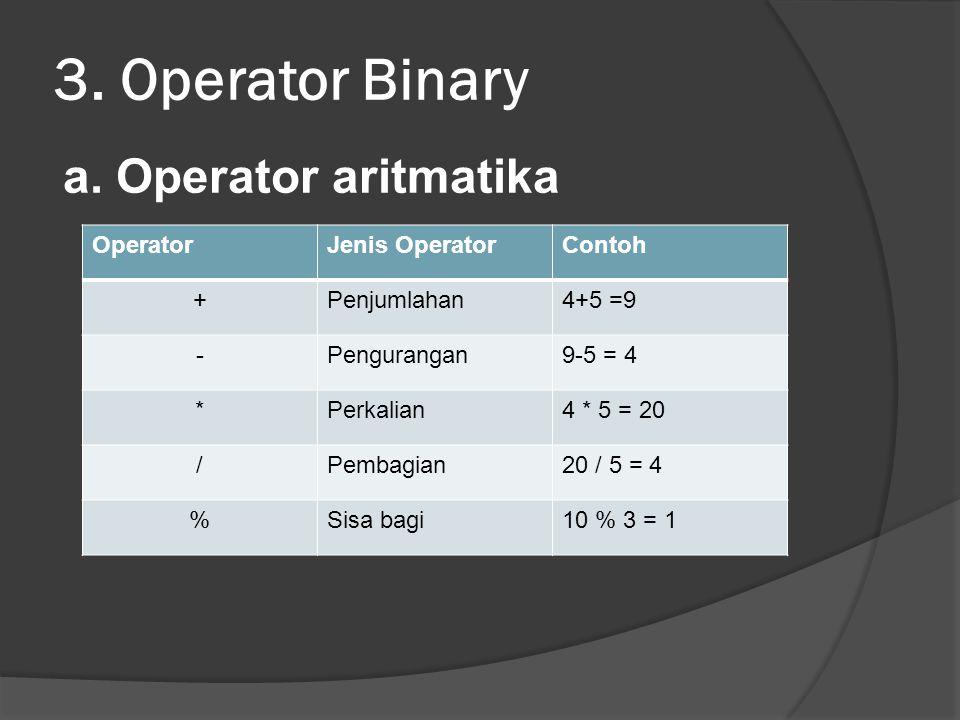 3. Operator Binary a. Operator aritmatika Operator Jenis Operator