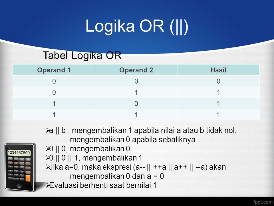 Logika OR (||) Tabel Logika OR