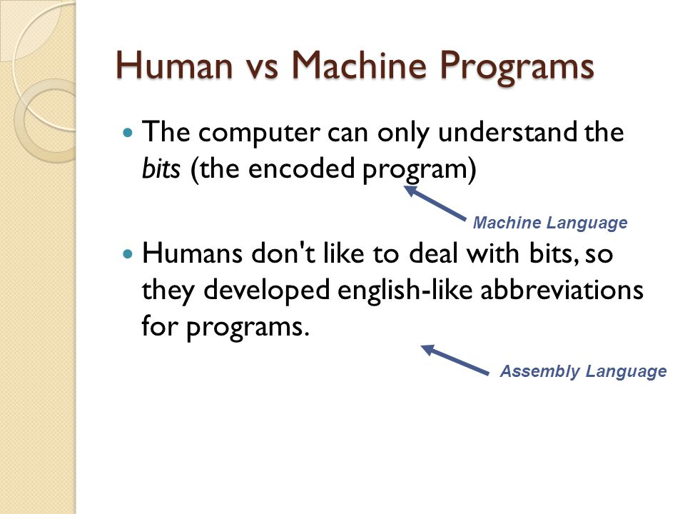 Human vs Machine Programs