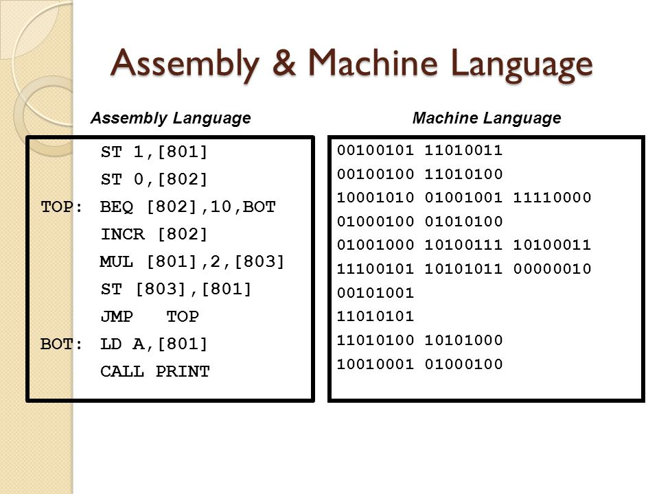 Assembly & Machine Language
