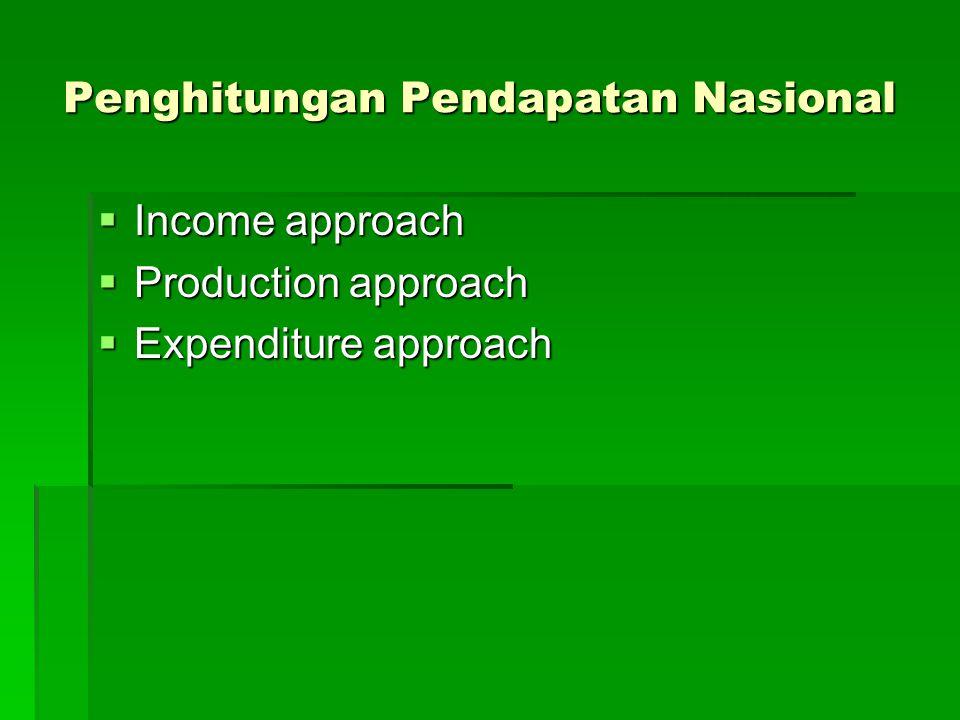 Penghitungan Pendapatan Nasional
