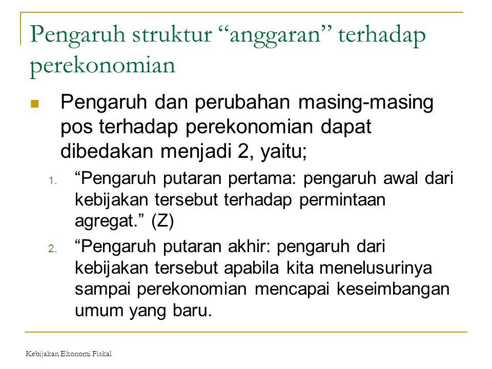 Pengaruh struktur anggaran terhadap perekonomian