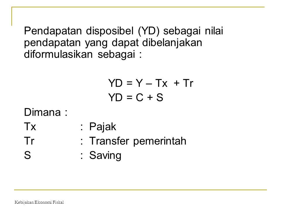 Tr : Transfer pemerintah S : Saving
