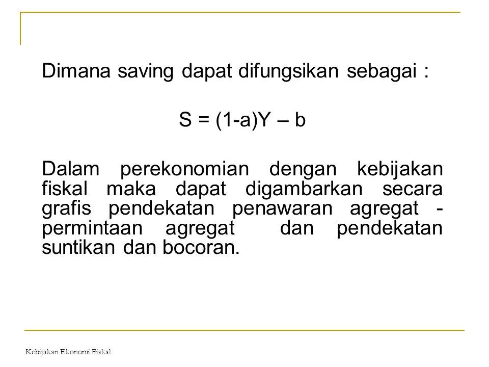 Dimana saving dapat difungsikan sebagai : S = (1-a)Y – b