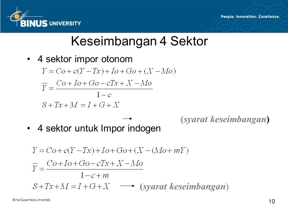 Keseimbangan 4 Sektor 4 sektor impor otonom