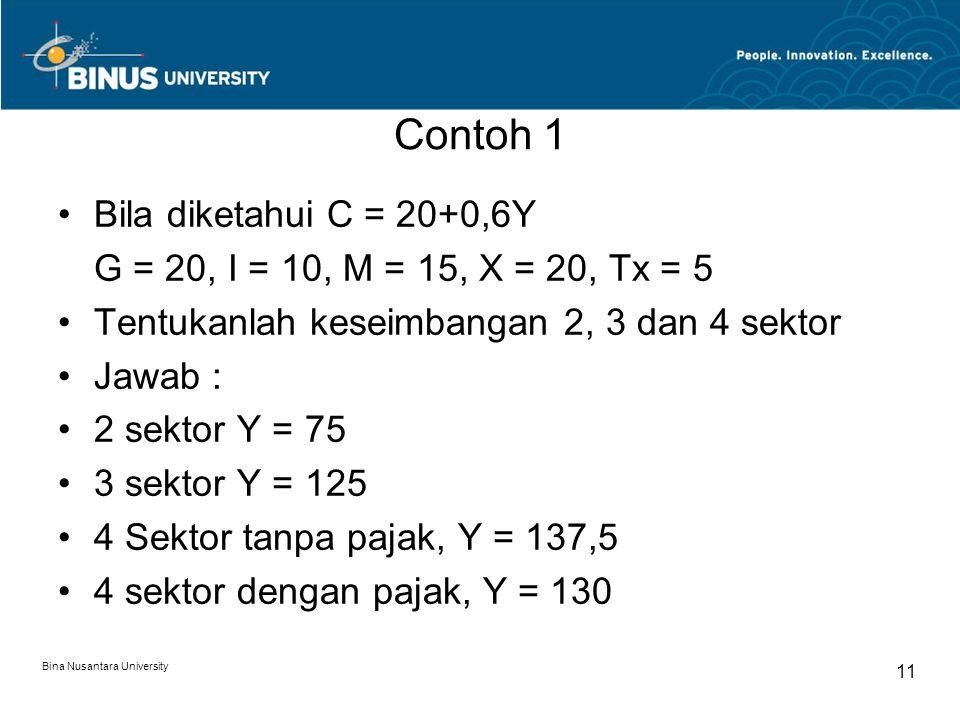 Contoh 1 Bila diketahui C = 20+0,6Y