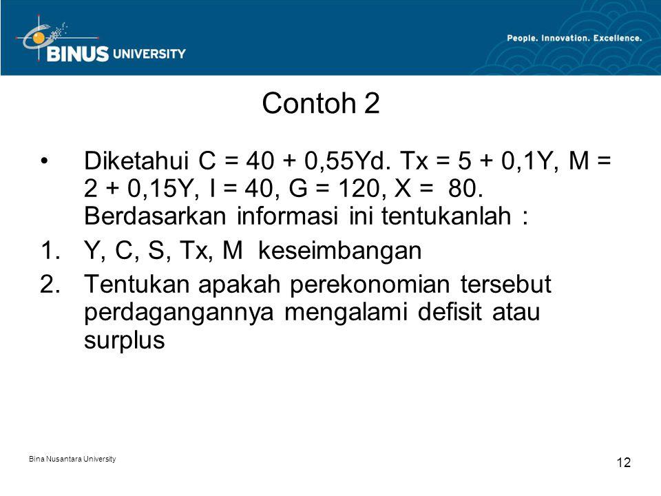 Contoh 2 Diketahui C = 40 + 0,55Yd. Tx = 5 + 0,1Y, M = 2 + 0,15Y, I = 40, G = 120, X = 80. Berdasarkan informasi ini tentukanlah :