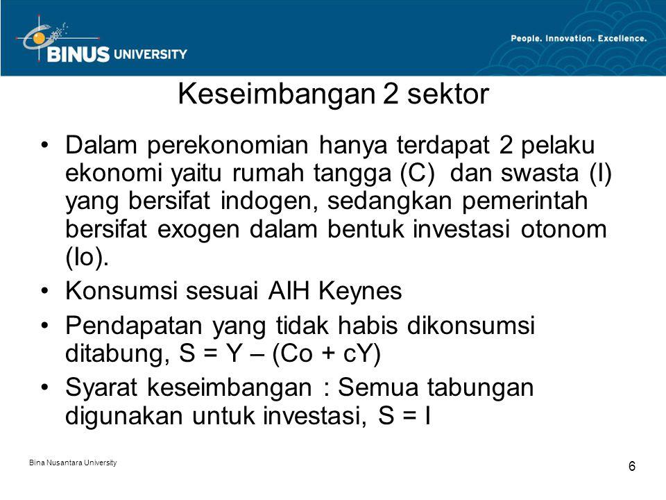 Keseimbangan 2 sektor