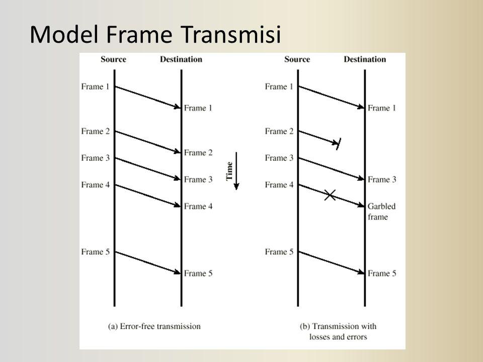 Model Frame Transmisi