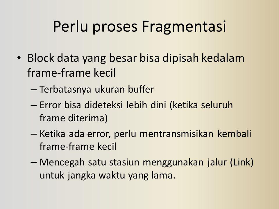 Perlu proses Fragmentasi