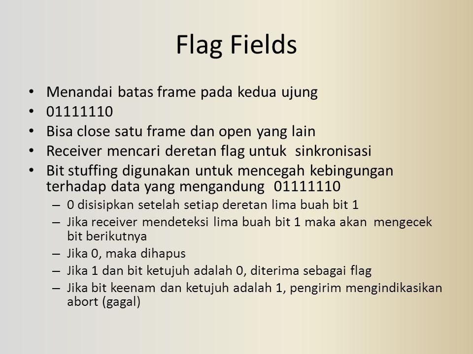 Flag Fields Menandai batas frame pada kedua ujung 01111110