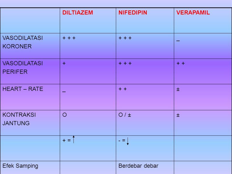 DILTIAZEM NIFEDIPIN. VERAPAMIL. VASODILATASI. KORONER. + + + _. PERIFER. + + + HEART – RATE.