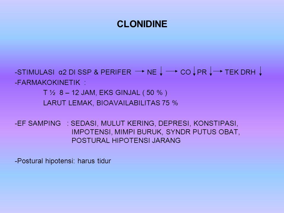 CLONIDINE STIMULASI α2 DI SSP & PERIFER NE CO PR TEK DRH