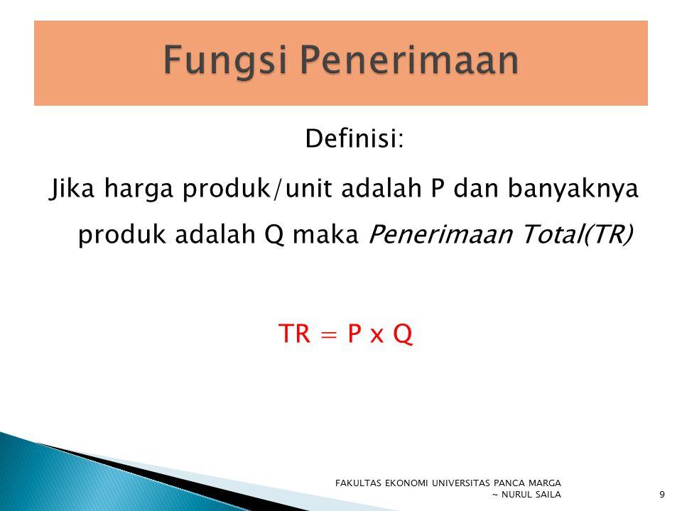 Fungsi Penerimaan Definisi: Jika harga produk/unit adalah P dan banyaknya produk adalah Q maka Penerimaan Total(TR) TR = P x Q