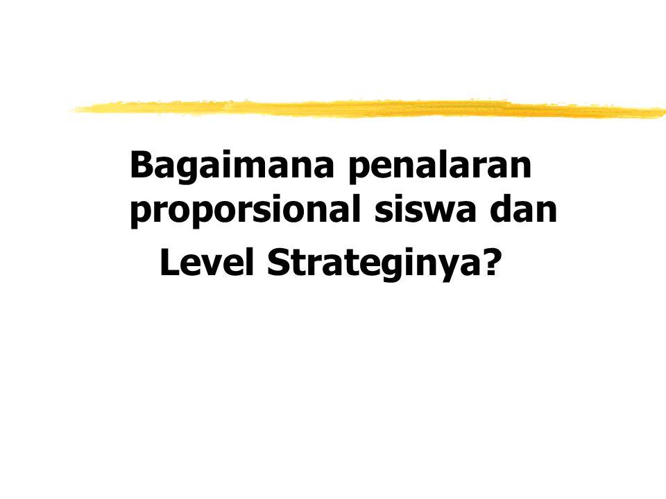 Bagaimana penalaran proporsional siswa dan Level Strateginya