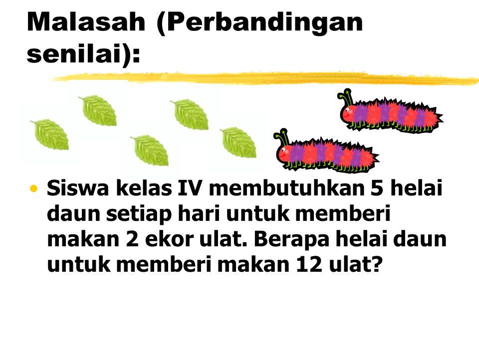 Malasah (Perbandingan senilai):
