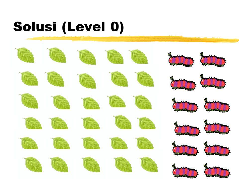 Solusi (Level 0)