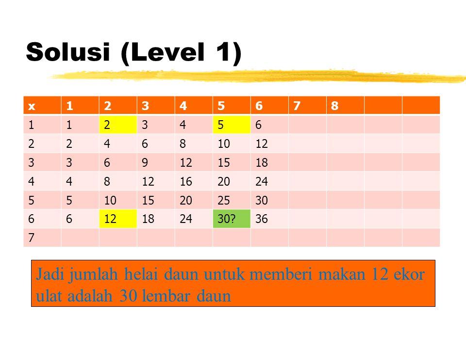 Solusi (Level 1) x. 1. 2. 3. 4. 5. 6. 7. 8. 10. 12. 9. 15. 18. 16. 20. 24. 25. 30.