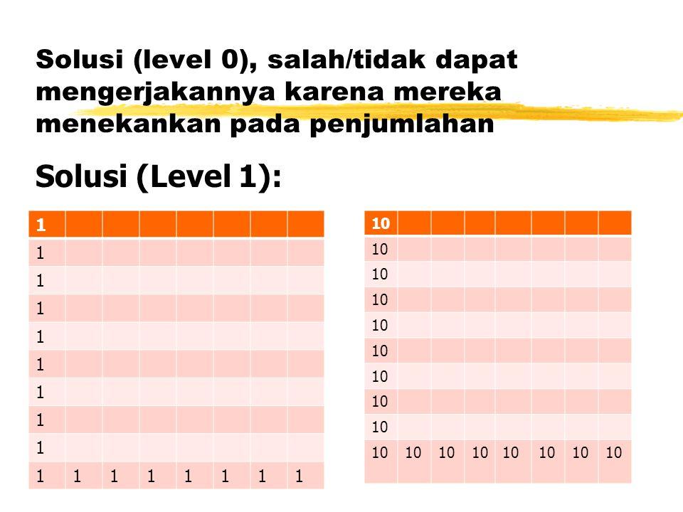 Solusi (level 0), salah/tidak dapat mengerjakannya karena mereka menekankan pada penjumlahan