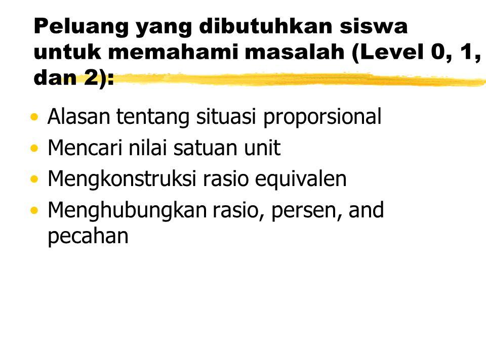 Alasan tentang situasi proporsional Mencari nilai satuan unit