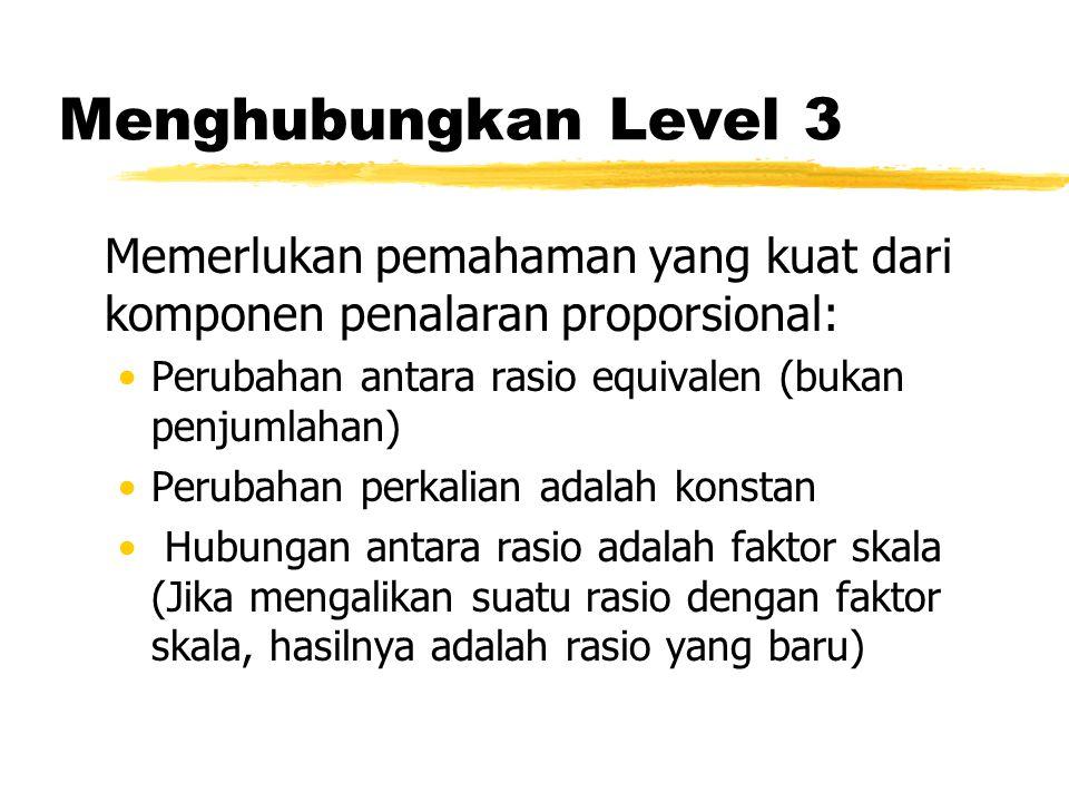 Menghubungkan Level 3 Memerlukan pemahaman yang kuat dari komponen penalaran proporsional: Perubahan antara rasio equivalen (bukan penjumlahan)