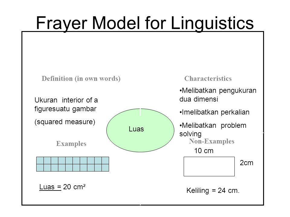 Frayer Model for Linguistics