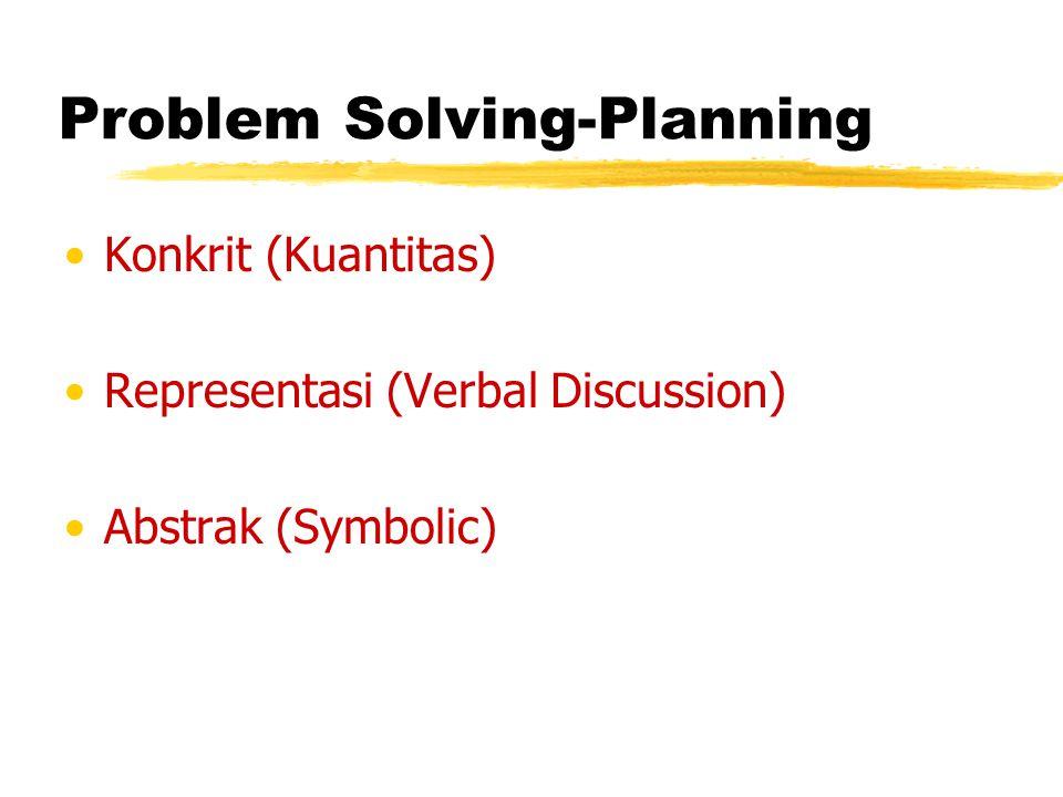 Problem Solving-Planning