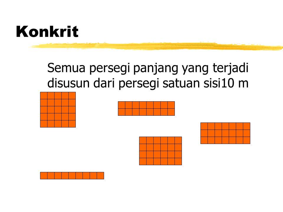 Konkrit Semua persegi panjang yang terjadi disusun dari persegi satuan sisi10 m