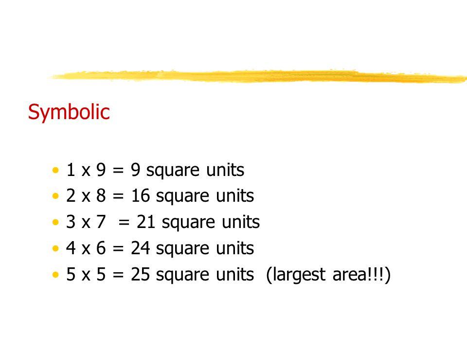 Symbolic 1 x 9 = 9 square units 2 x 8 = 16 square units