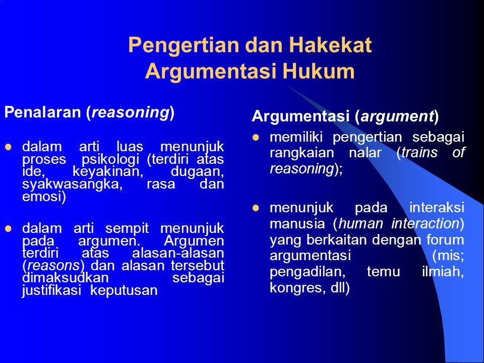 Pengertian dan Hakekat Argumentasi Hukum