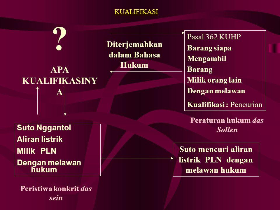 APA KUALIFIKASINYA Diterjemahkan dalam Bahasa Hukum