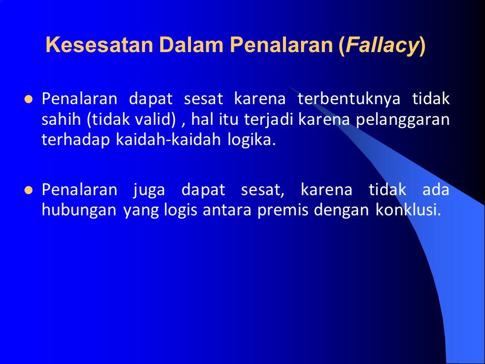 Kesesatan Dalam Penalaran (Fallacy)