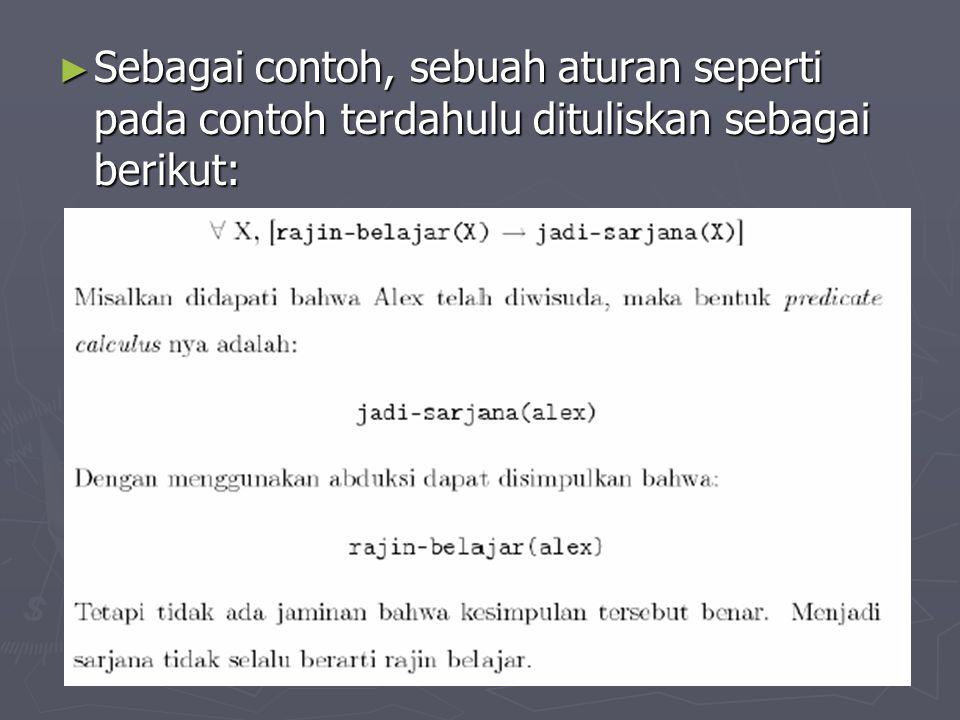 Sebagai contoh, sebuah aturan seperti pada contoh terdahulu dituliskan sebagai berikut: