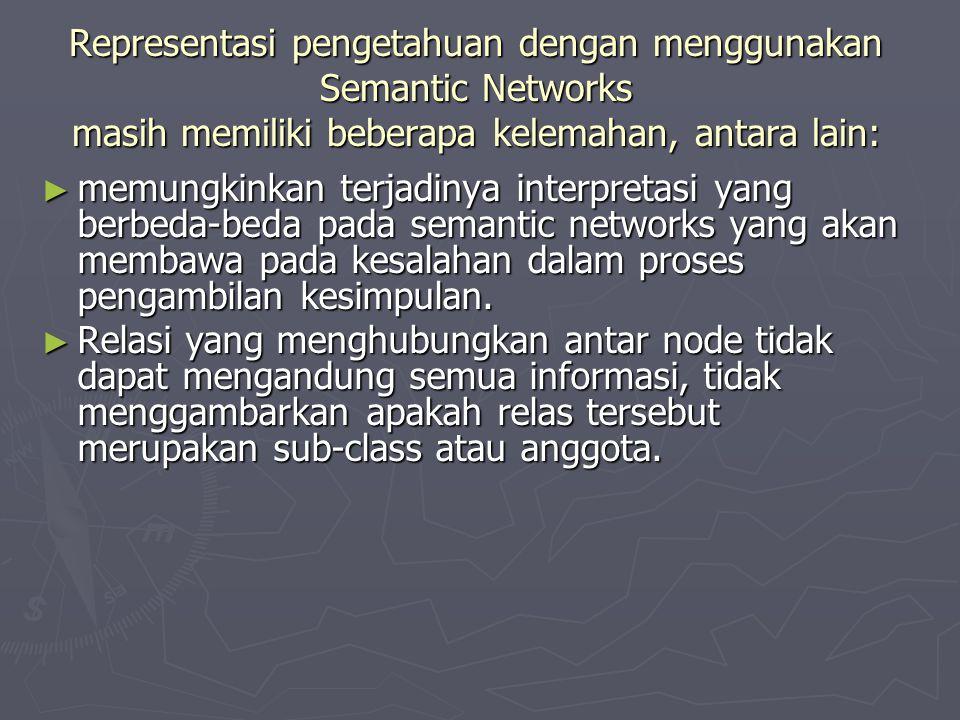 Representasi pengetahuan dengan menggunakan Semantic Networks masih memiliki beberapa kelemahan, antara lain:
