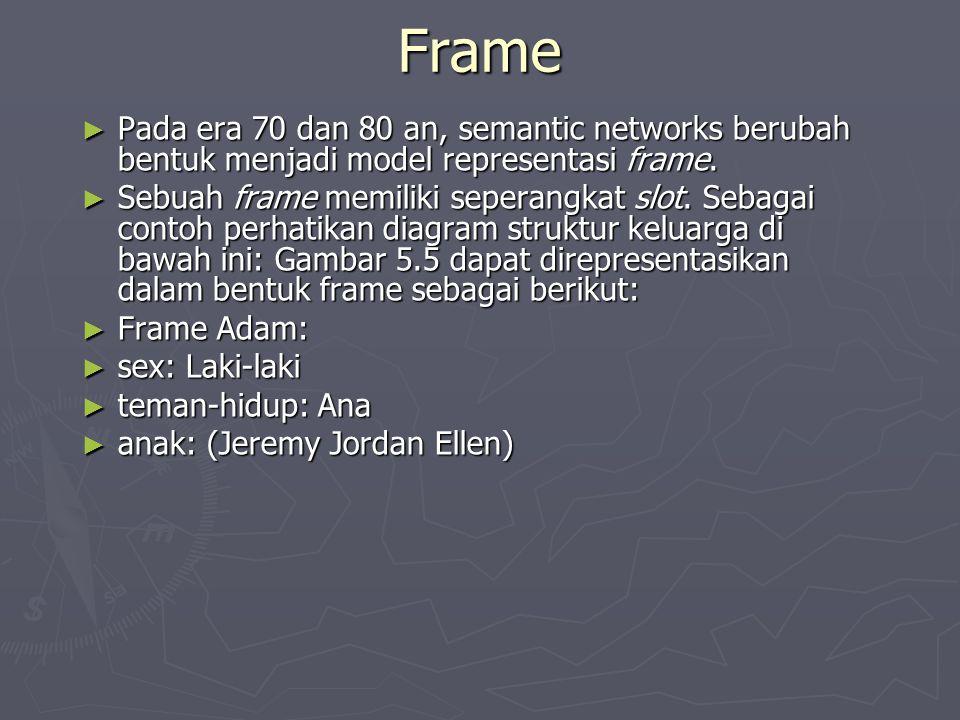 Frame Pada era 70 dan 80 an, semantic networks berubah bentuk menjadi model representasi frame.