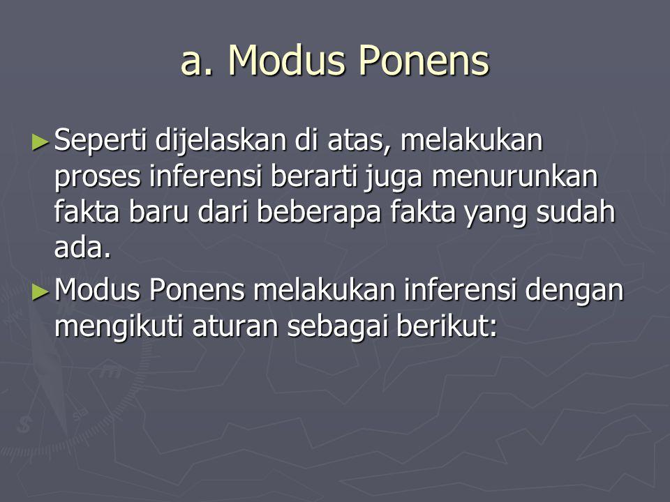 a. Modus Ponens Seperti dijelaskan di atas, melakukan proses inferensi berarti juga menurunkan fakta baru dari beberapa fakta yang sudah ada.