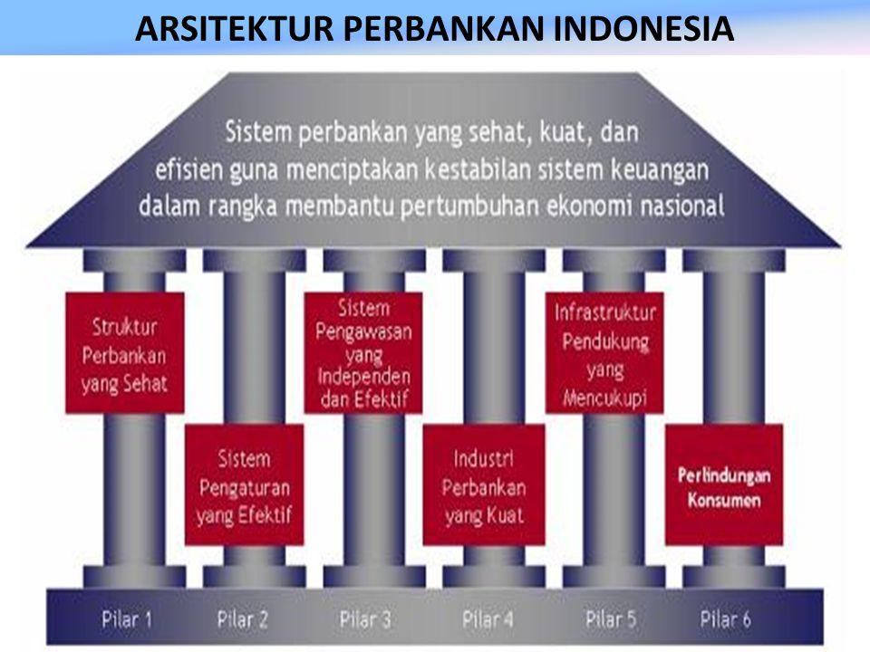 ARSITEKTUR PERBANKAN INDONESIA