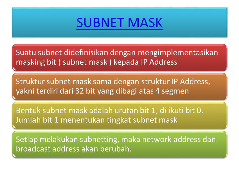 SUBNET MASK Suatu subnet didefinisikan dengan mengimplementasikan masking bit ( subnet mask ) kepada IP Address.