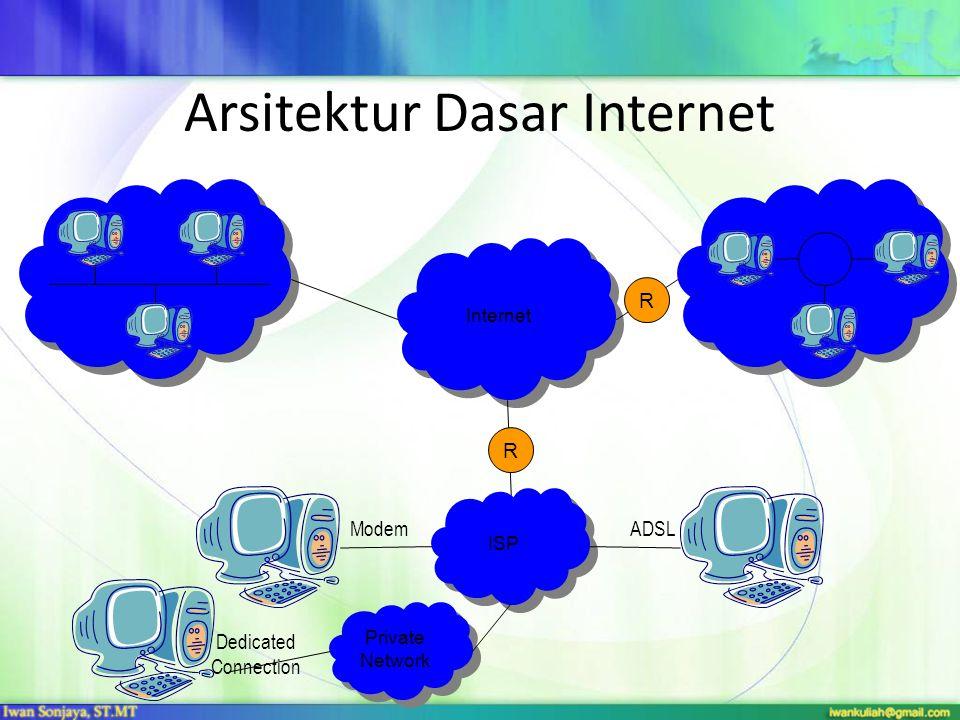 Arsitektur Dasar Internet