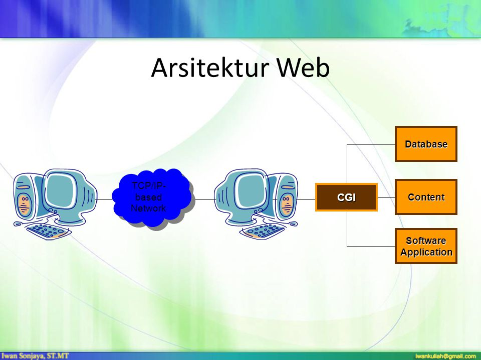 Arsitektur Web CGI Database TCP/IP-based Network Content